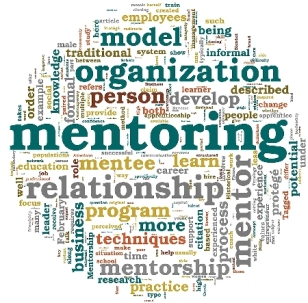 bigstock-Mentoring-related-words-concep-25300277